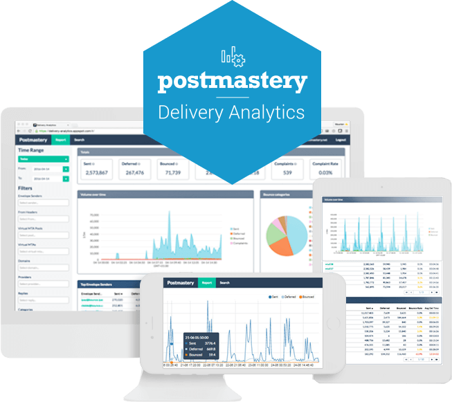 postmastery delivery analytics