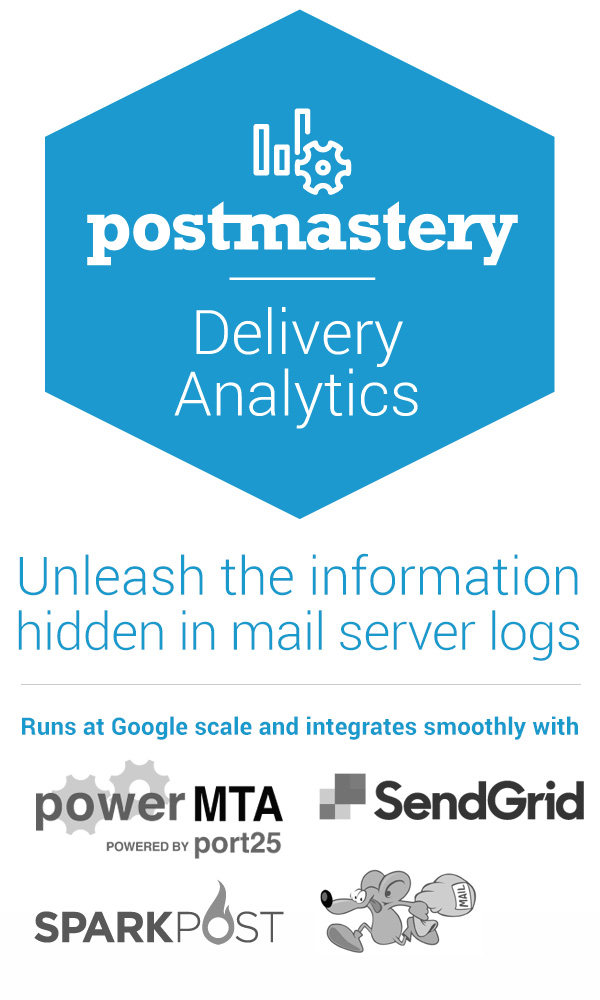 Postmastery   Email delivery and monitoring