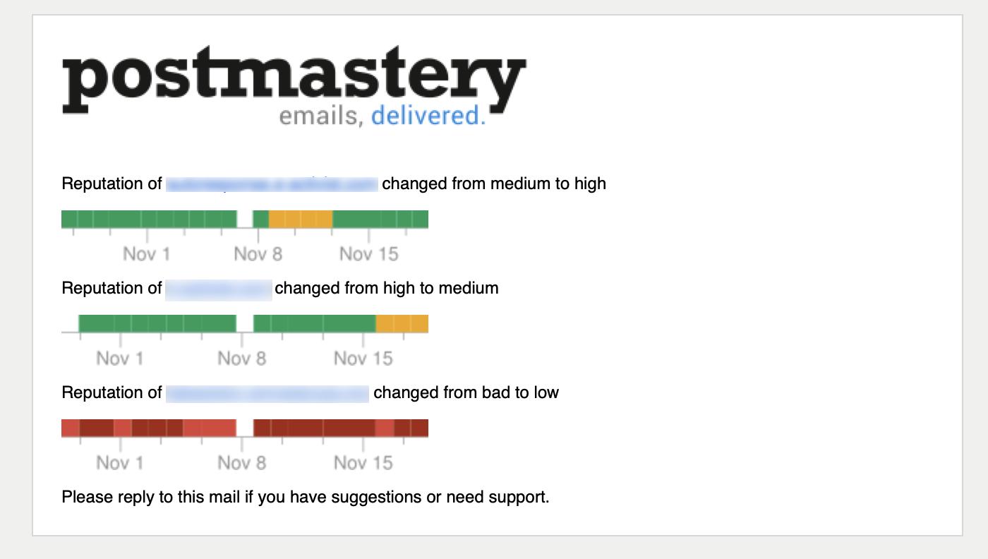 Postmastery emails delivered